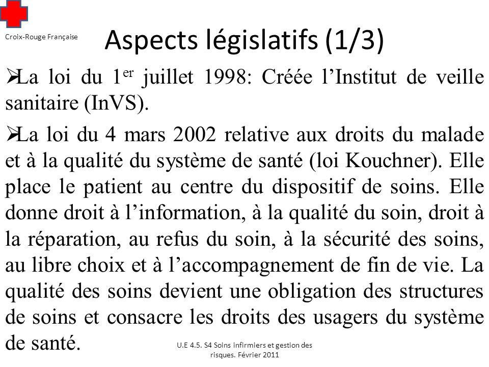 Aspects législatifs (1/3)