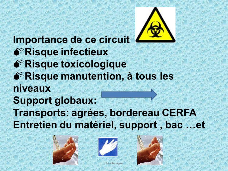 Importance de ce circuit Risque infectieux Risque toxicologique