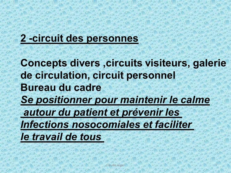 2 -circuit des personnes Concepts divers ,circuits visiteurs, galerie