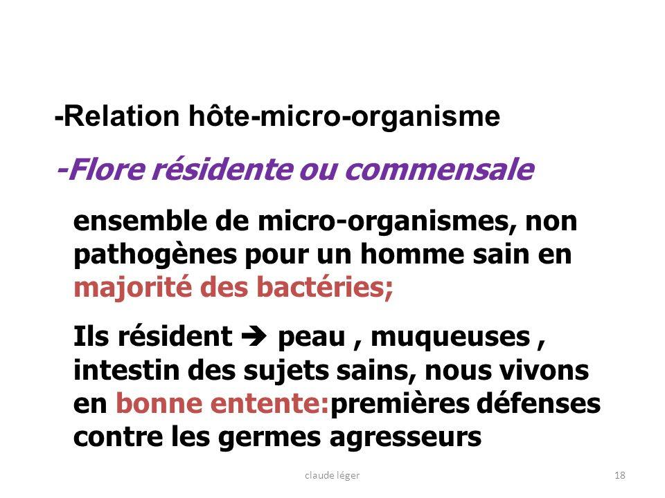 -Relation hôte-micro-organisme -Flore résidente ou commensale