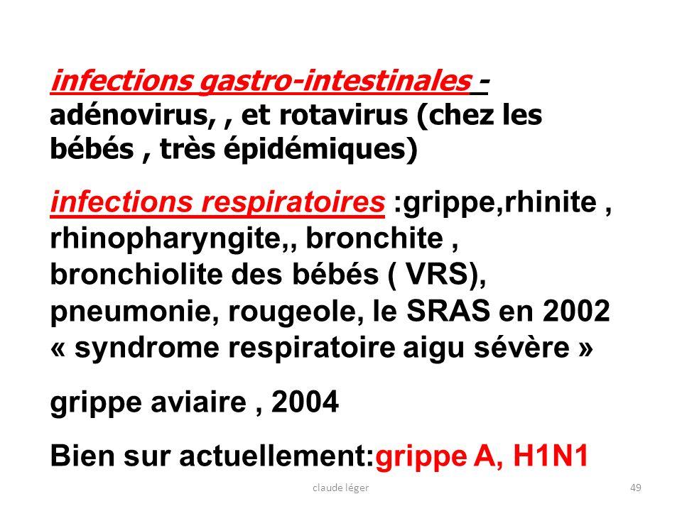 Bien sur actuellement:grippe A, H1N1