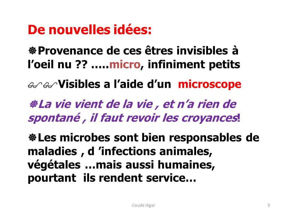 De nouvelles idées: Provenance de ces êtres invisibles à l'oeil nu …..micro, infiniment petits.