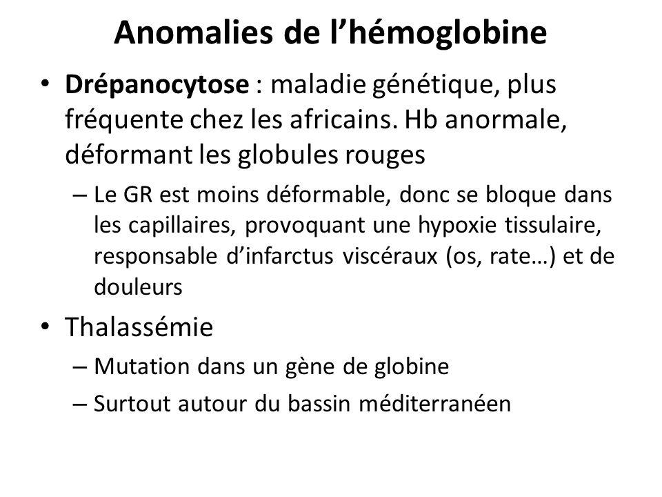 Anomalies de l'hémoglobine