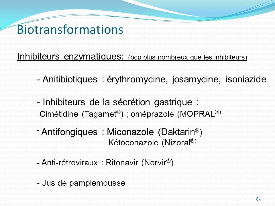BiotransformationsInhibiteurs enzymatiques: (bcp plus nombreux que les inhibiteurs) - Anitibiotiques : érythromycine, josamycine, isoniazide.