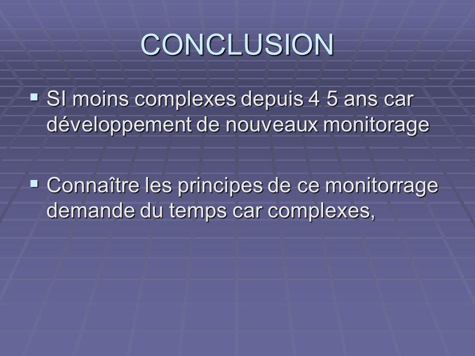 CONCLUSIONSI moins complexes depuis 4 5 ans car développement de nouveaux monitorage.