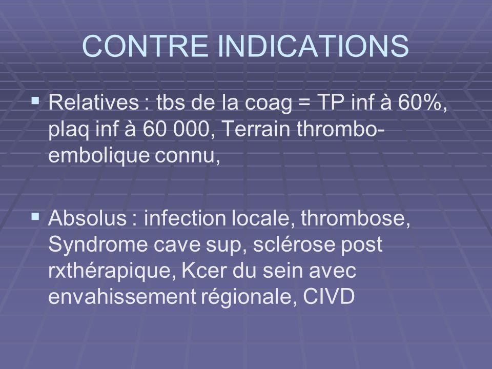 CONTRE INDICATIONS Relatives : tbs de la coag = TP inf à 60%, plaq inf à 60 000, Terrain thrombo-embolique connu,