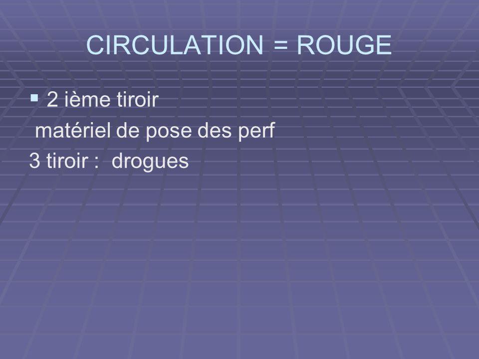 CIRCULATION = ROUGE 2 ième tiroir matériel de pose des perf