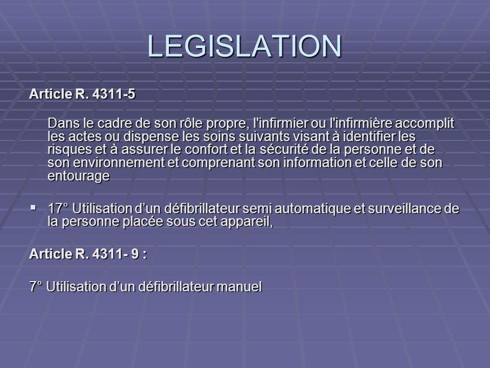 LEGISLATION Article R. 4311-5