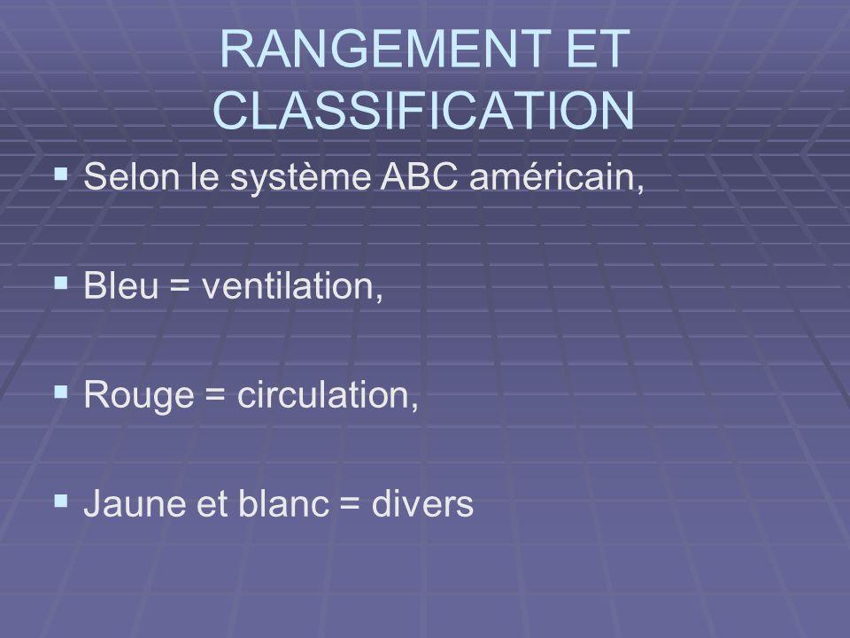 RANGEMENT ET CLASSIFICATION