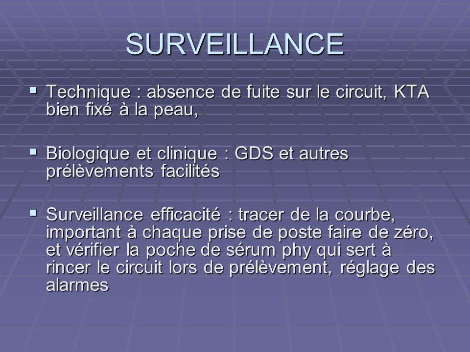 SURVEILLANCE Technique : absence de fuite sur le circuit, KTA bien fixé à la peau, Biologique et clinique : GDS et autres prélèvements facilités.