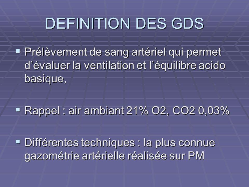 DEFINITION DES GDS Prélèvement de sang artériel qui permet d'évaluer la ventilation et l'équilibre acido basique,