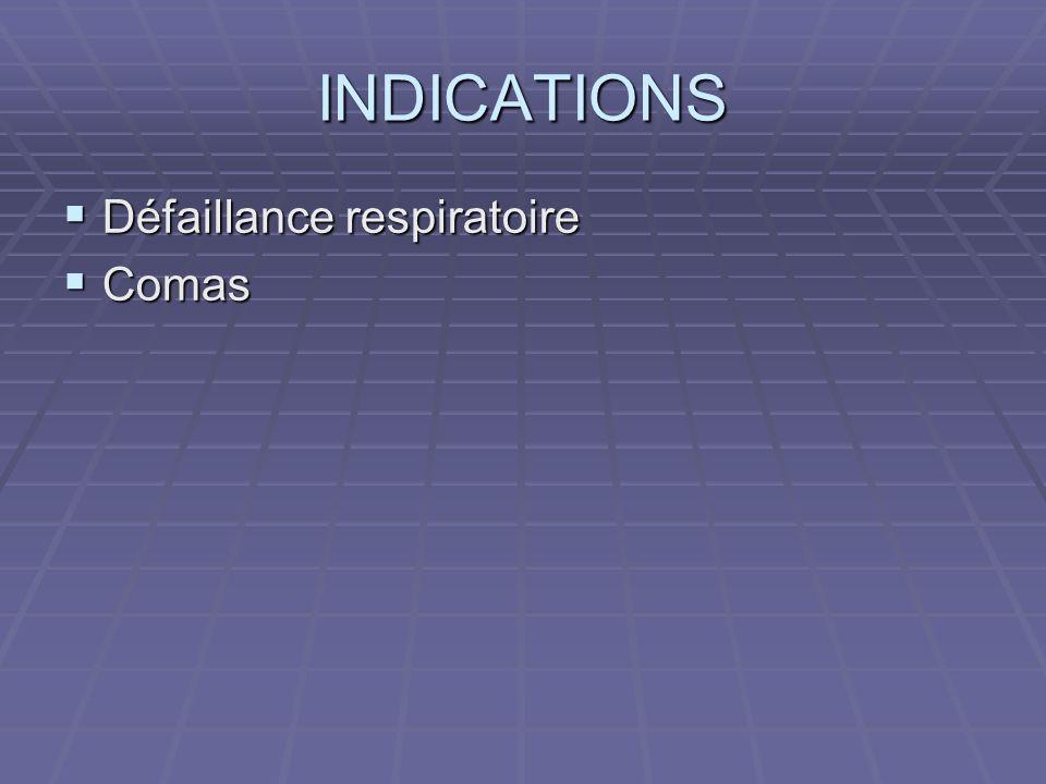 INDICATIONS Défaillance respiratoire Comas