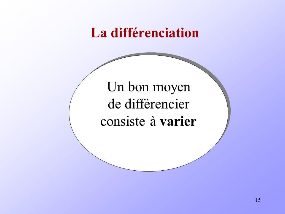 La différenciation Un bon moyen de différencier consiste à varier