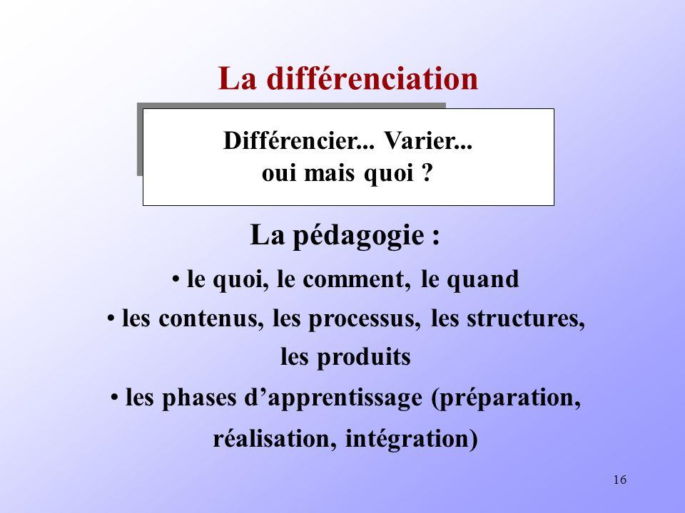La différenciation La pédagogie : Différencier... Varier...