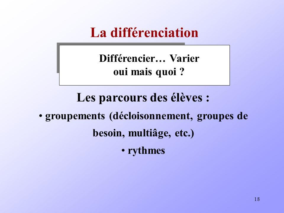 La différenciation Les parcours des élèves : Différencier… Varier