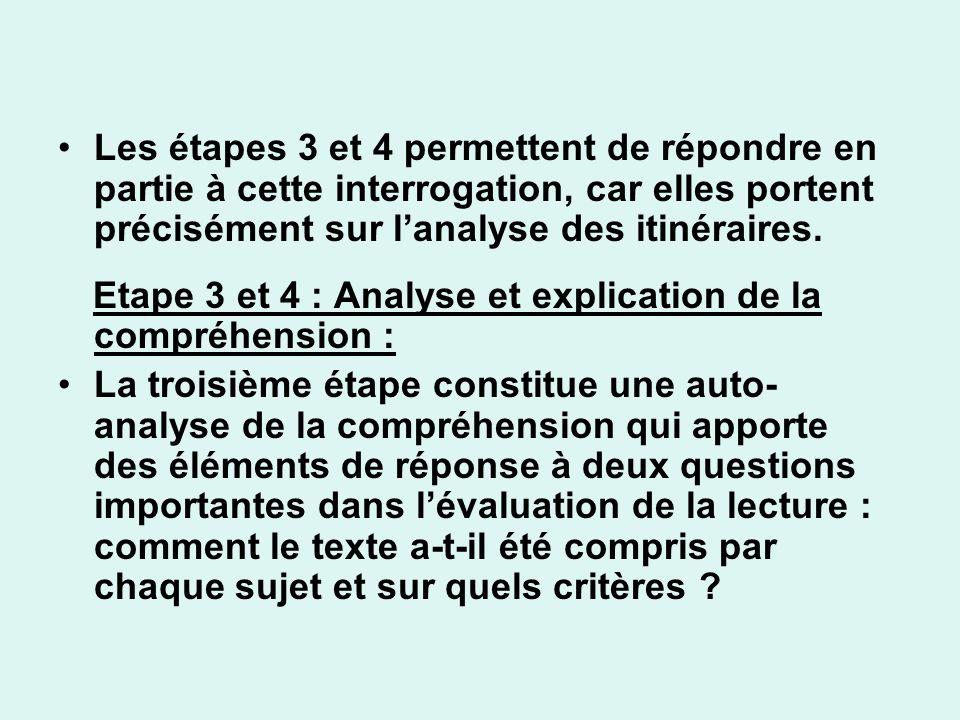 Les étapes 3 et 4 permettent de répondre en partie à cette interrogation, car elles portent précisément sur l'analyse des itinéraires.