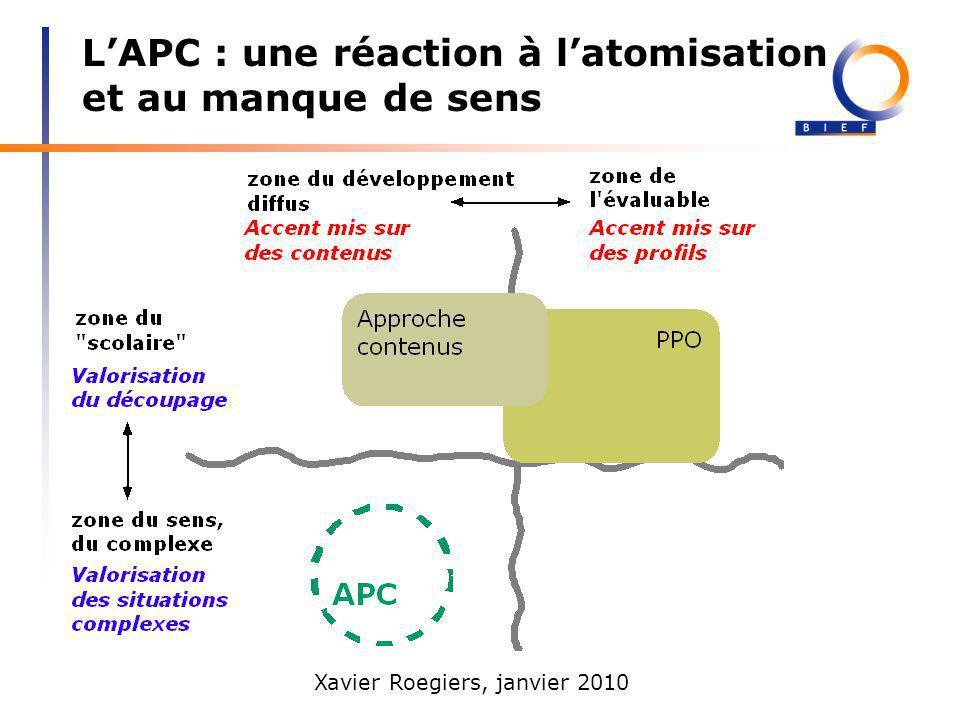 L'APC : une réaction à l'atomisation et au manque de sens