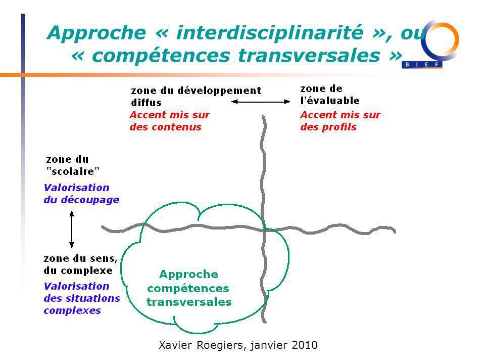 Approche « interdisciplinarité », ou « compétences transversales »