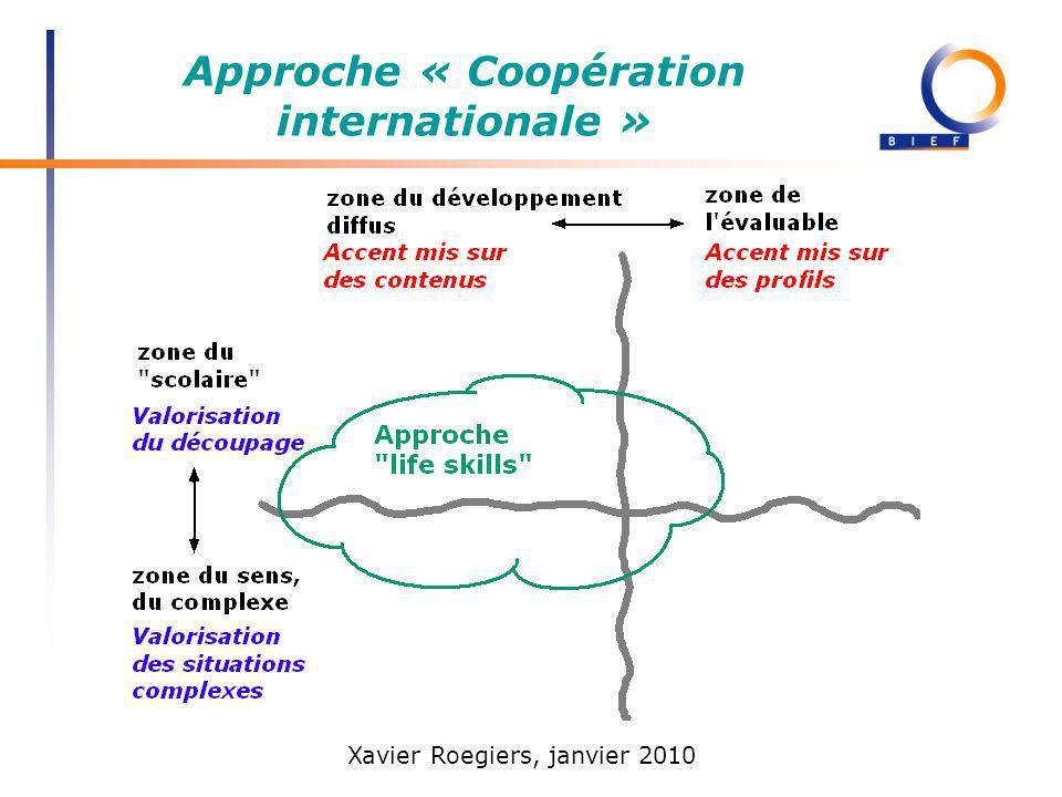 Approche « Coopération internationale »