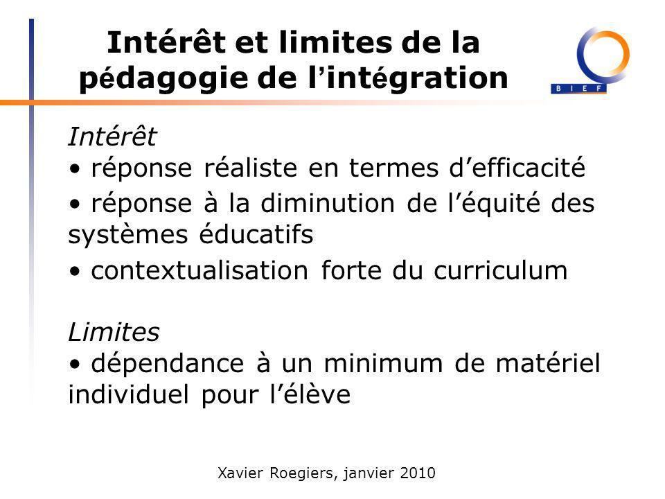 Intérêt et limites de la pédagogie de l'intégration