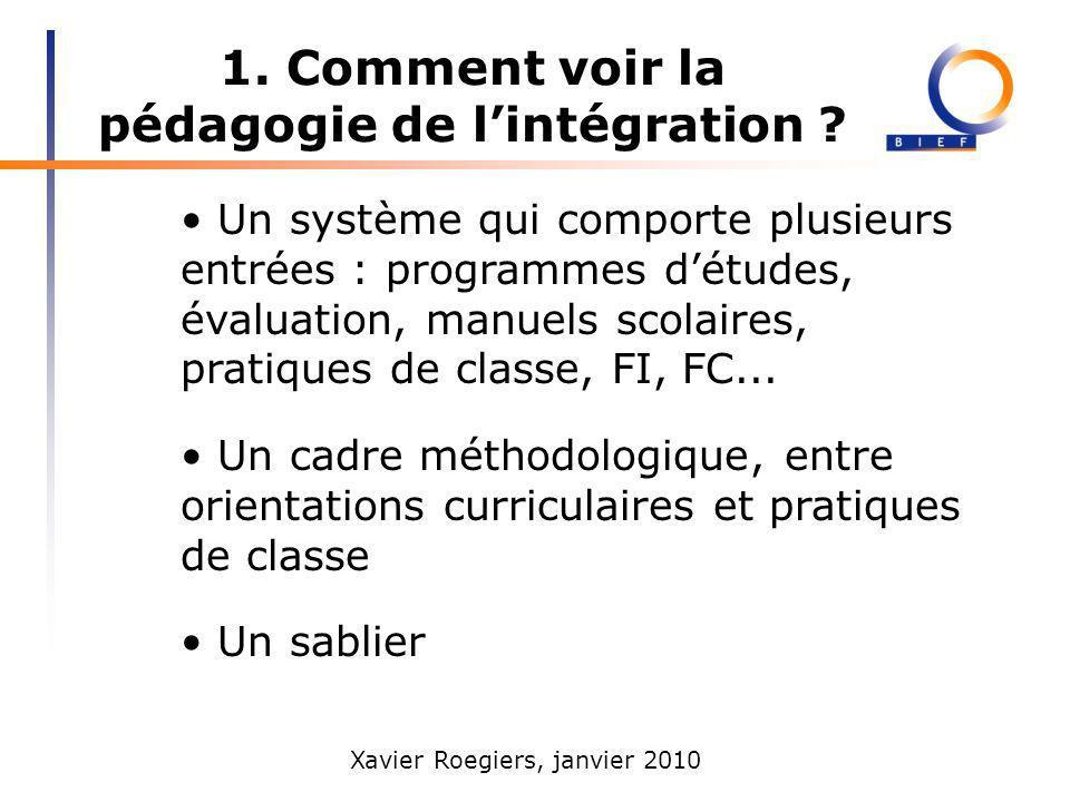 1. Comment voir la pédagogie de l'intégration
