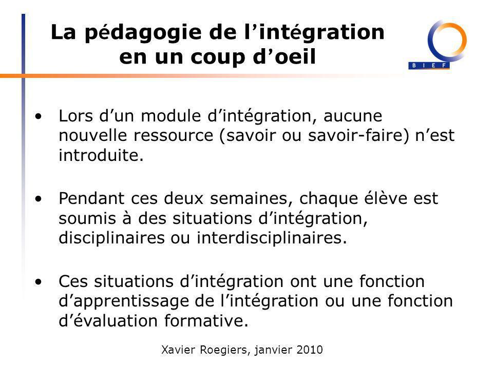 La pédagogie de l'intégration en un coup d'oeil