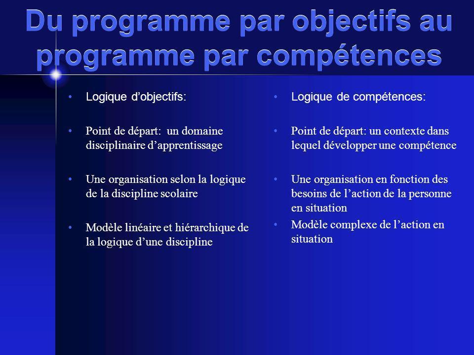 Du programme par objectifs au programme par compétences