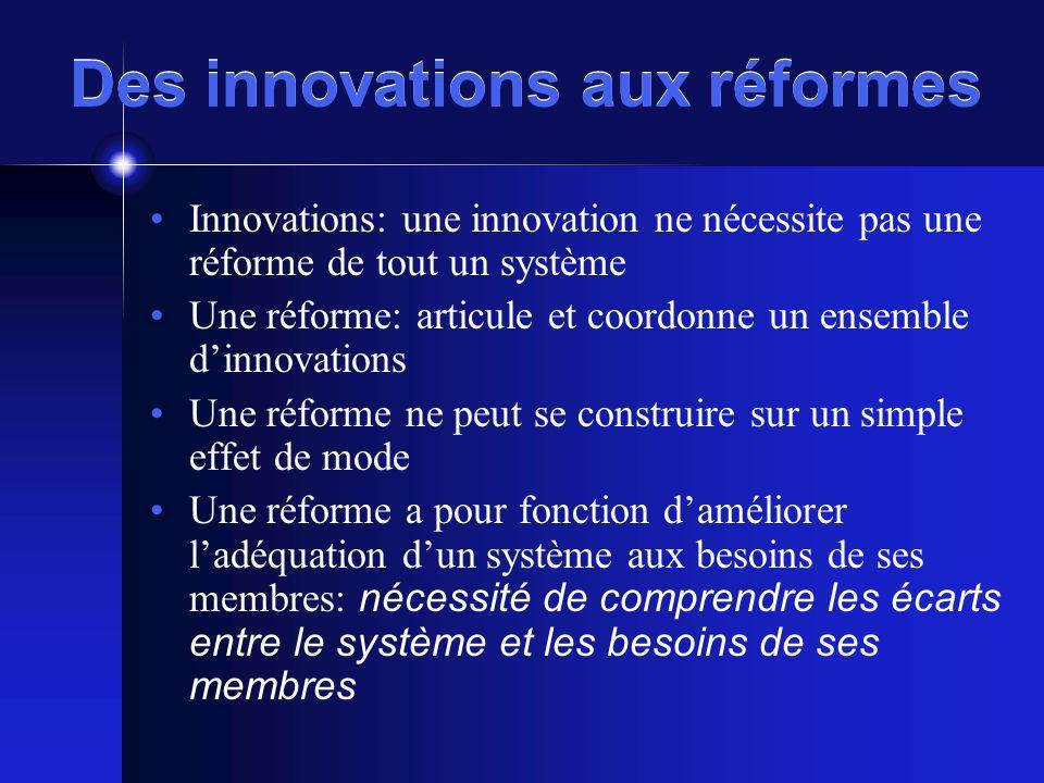 Des innovations aux réformes