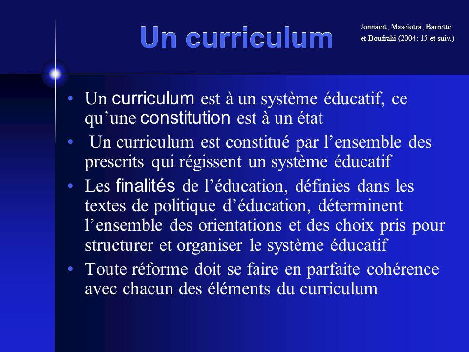 Un curriculumJonnaert, Masciotra, Barrette. et Boufrahi (2004: 15 et suiv.)