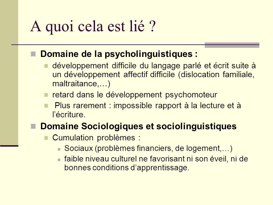 A quoi cela est lié Domaine de la psycholinguistiques :