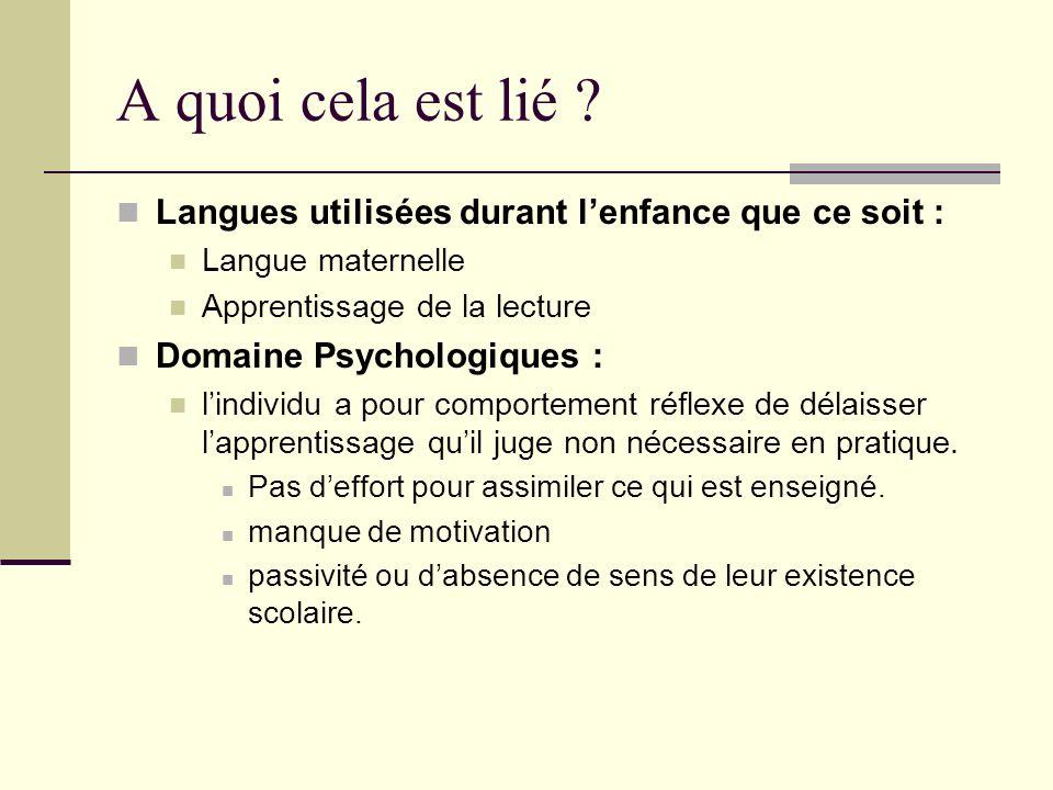 A quoi cela est lié Langues utilisées durant l'enfance que ce soit :