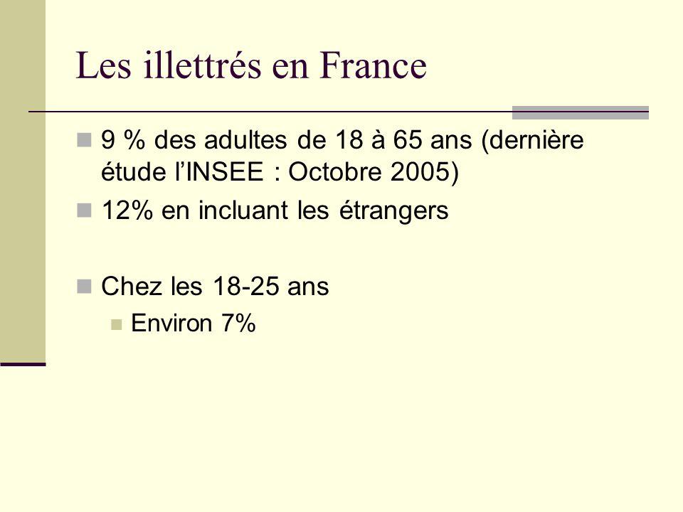 Les illettrés en France