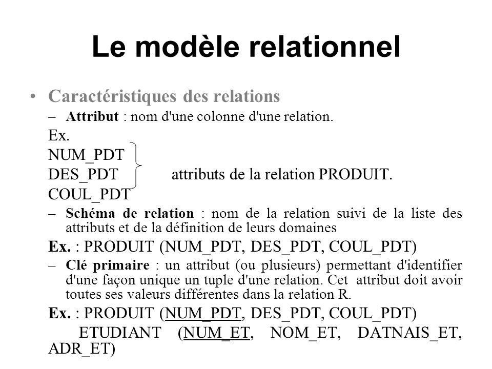 Le modèle relationnel Caractéristiques des relations Ex. NUM_PDT