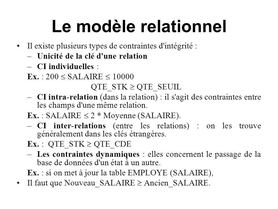 Le modèle relationnel Il existe plusieurs types de contraintes d intégrité : Unicité de la clé d une relation.