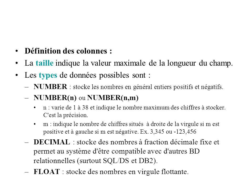 Définition des colonnes :