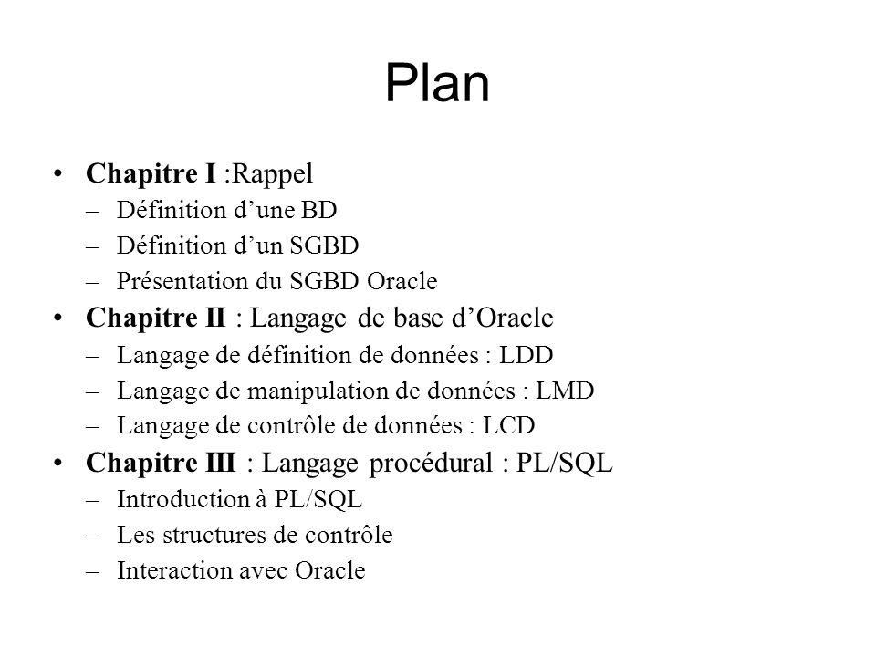 Plan Chapitre I :Rappel Chapitre II : Langage de base d'Oracle