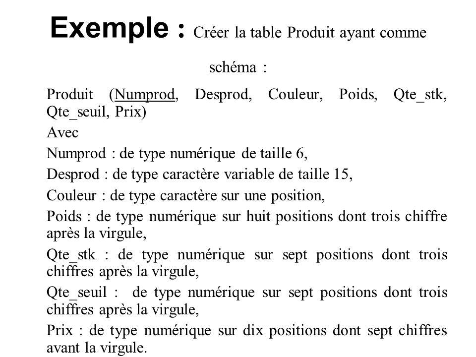 Exemple : Créer la table Produit ayant comme schéma :