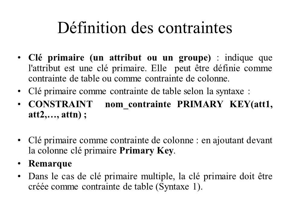 Définition des contraintes