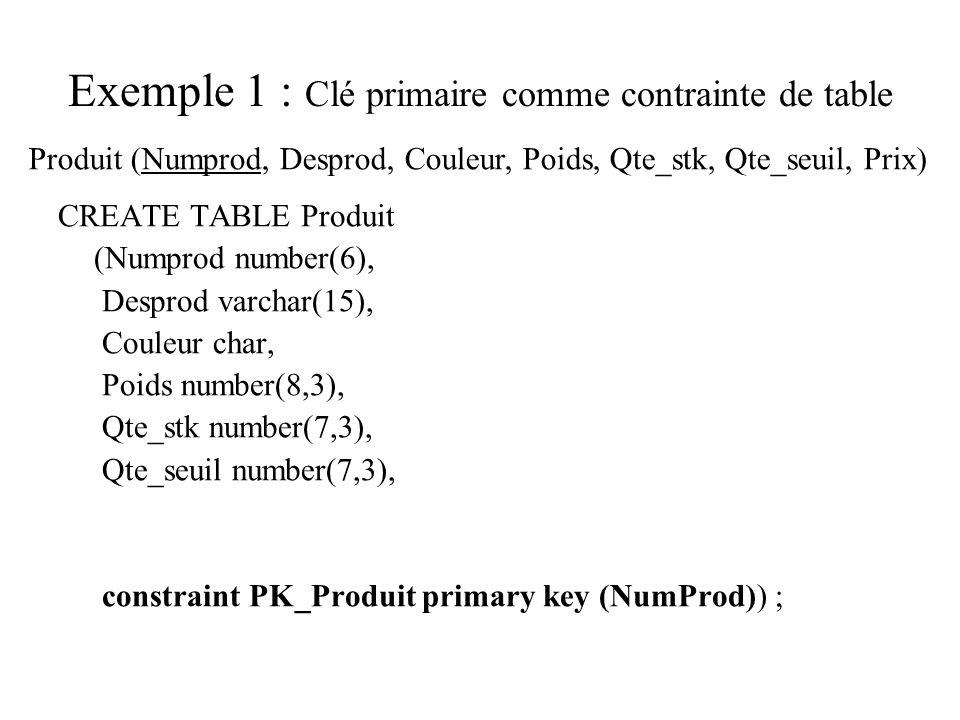 Exemple 1 : Clé primaire comme contrainte de table
