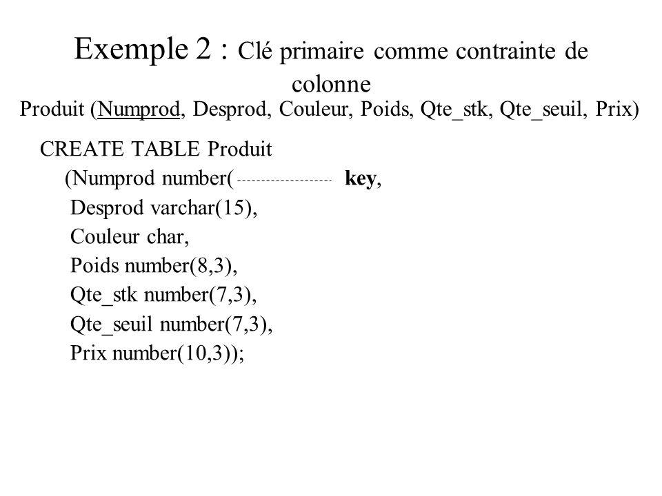 Exemple 2 : Clé primaire comme contrainte de colonne