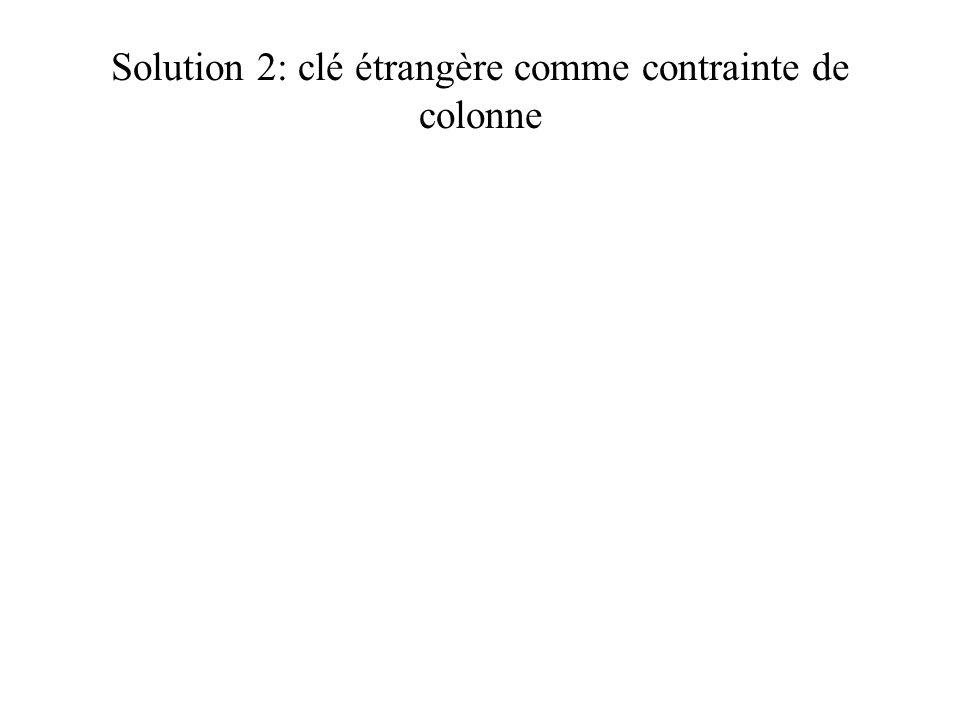 Solution 2: clé étrangère comme contrainte de colonne
