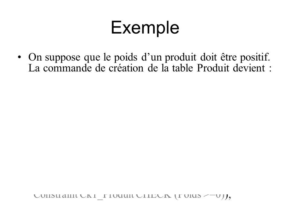 Exemple On suppose que le poids d'un produit doit être positif. La commande de création de la table Produit devient :