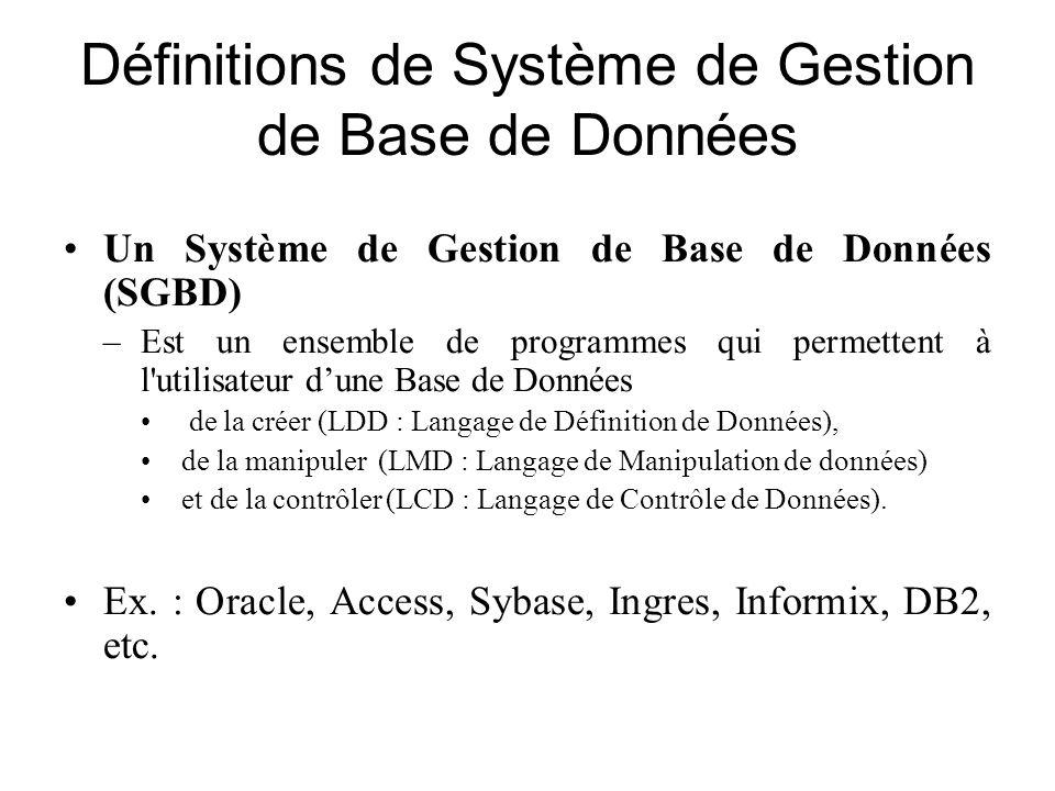 Définitions de Système de Gestion de Base de Données
