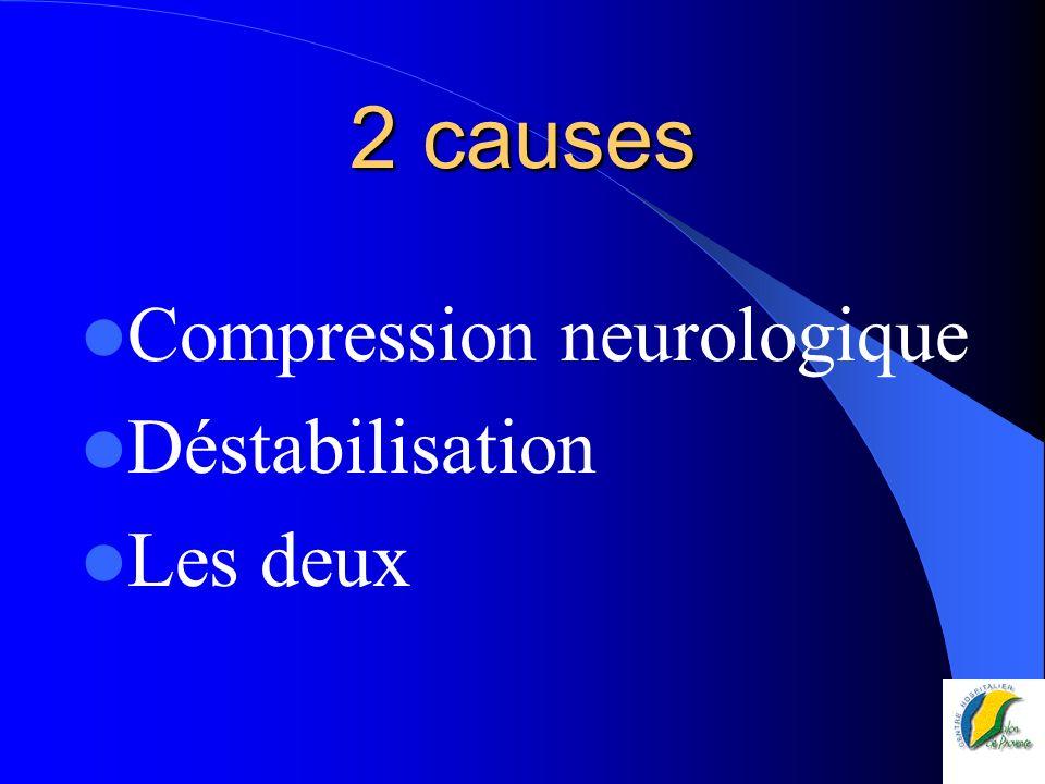 2 causes Compression neurologique Déstabilisation Les deux