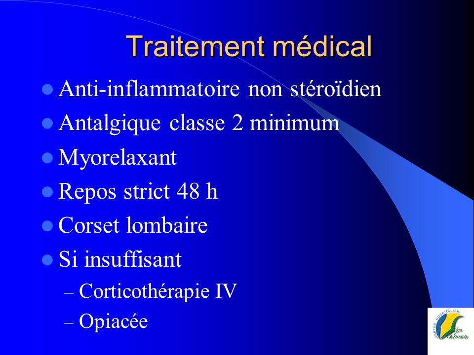 Traitement médical Anti-inflammatoire non stéroïdien