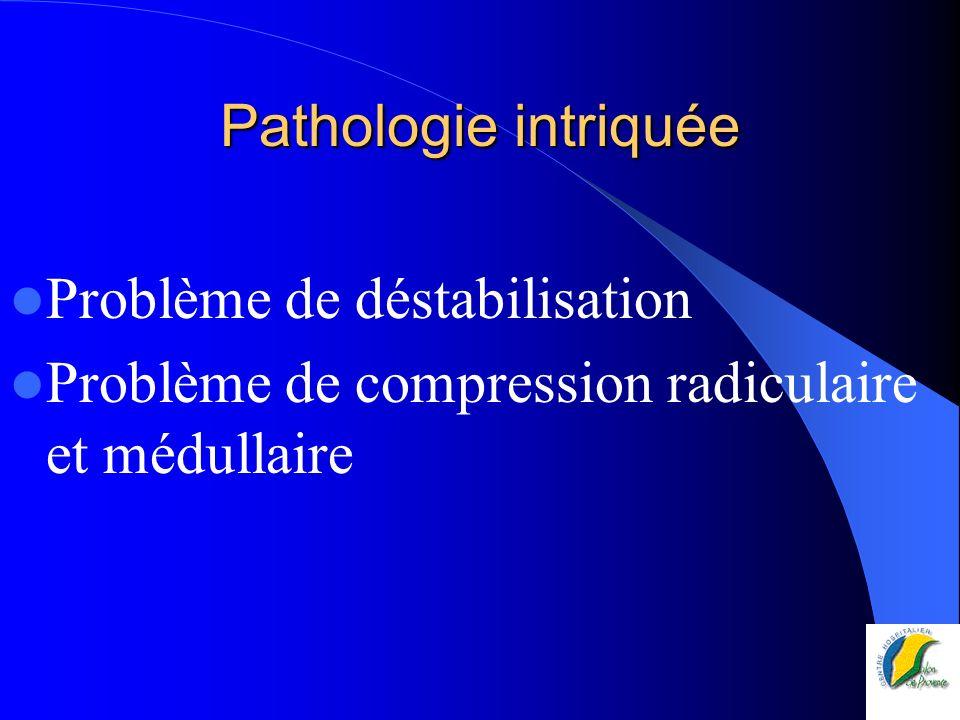 Pathologie intriquée Problème de déstabilisation Problème de compression radiculaire et médullaire