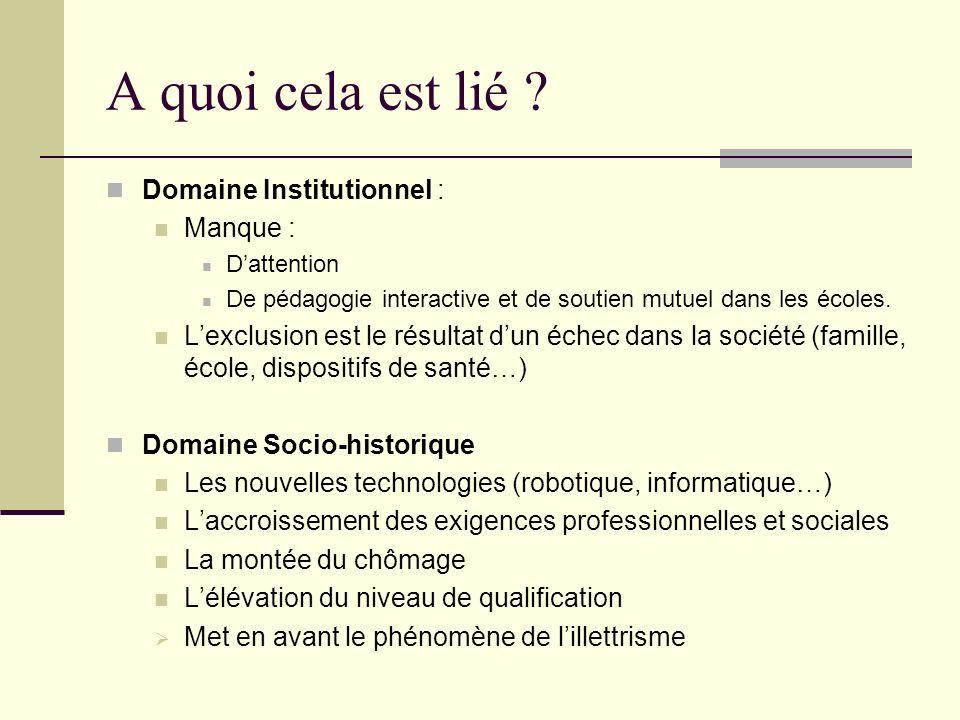 A quoi cela est lié Domaine Institutionnel : Manque :