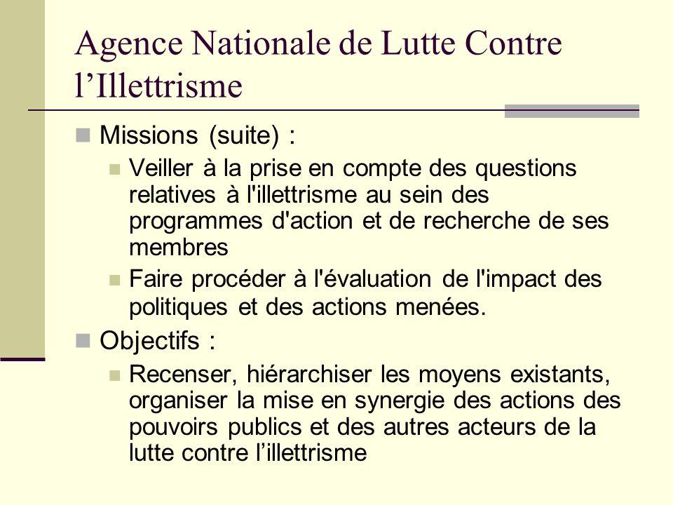Agence Nationale de Lutte Contre l'Illettrisme