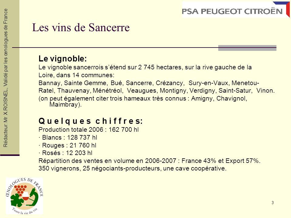 Les vins de Sancerre Le vignoble: Q u e l q u e s c h i f f r e s: