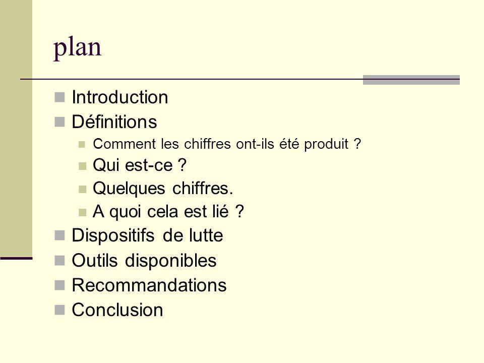 plan Introduction Définitions Dispositifs de lutte Outils disponibles